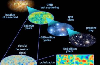 Creation-of-Universe-img-curtesty-nasa-n-forbes